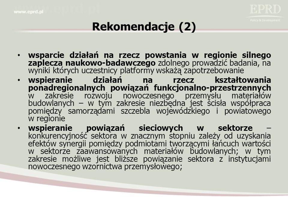 Rekomendacje (2) wsparcie działań na rzecz powstania w regionie silnego zaplecza naukowo-badawczego zdolnego prowadzić badania, na wyniki których uczestnicy platformy wskażą zapotrzebowanie wspieranie działań na rzecz kształtowania ponadregionalnych powiązań funkcjonalno-przestrzennych w zakresie rozwoju nowoczesnego przemysłu materiałów budowlanych – w tym zakresie niezbędna jest ścisła współpraca pomiędzy samorządami szczebla wojewódzkiego i powiatowego w regionie wspieranie powiązań sieciowych w sektorze – konkurencyjność sektora w znacznym stopniu zależy od uzyskania efektów synergii pomiędzy podmiotami tworzącymi łańcuch wartości w sektorze zaawansowanych materiałów budowlanych; w tym zakresie możliwe jest bliższe powiązanie sektora z instytucjami nowoczesnego wzornictwa przemysłowego;
