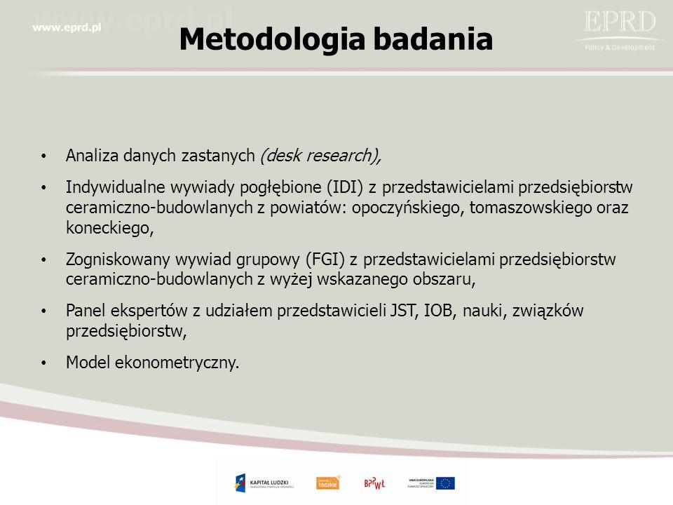 Metodologia badania Analiza danych zastanych (desk research), Indywidualne wywiady pogłębione (IDI) z przedstawicielami przedsiębiorstw ceramiczno-budowlanych z powiatów: opoczyńskiego, tomaszowskiego oraz koneckiego, Zogniskowany wywiad grupowy (FGI) z przedstawicielami przedsiębiorstw ceramiczno-budowlanych z wyżej wskazanego obszaru, Panel ekspertów z udziałem przedstawicieli JST, IOB, nauki, związków przedsiębiorstw, Model ekonometryczny.