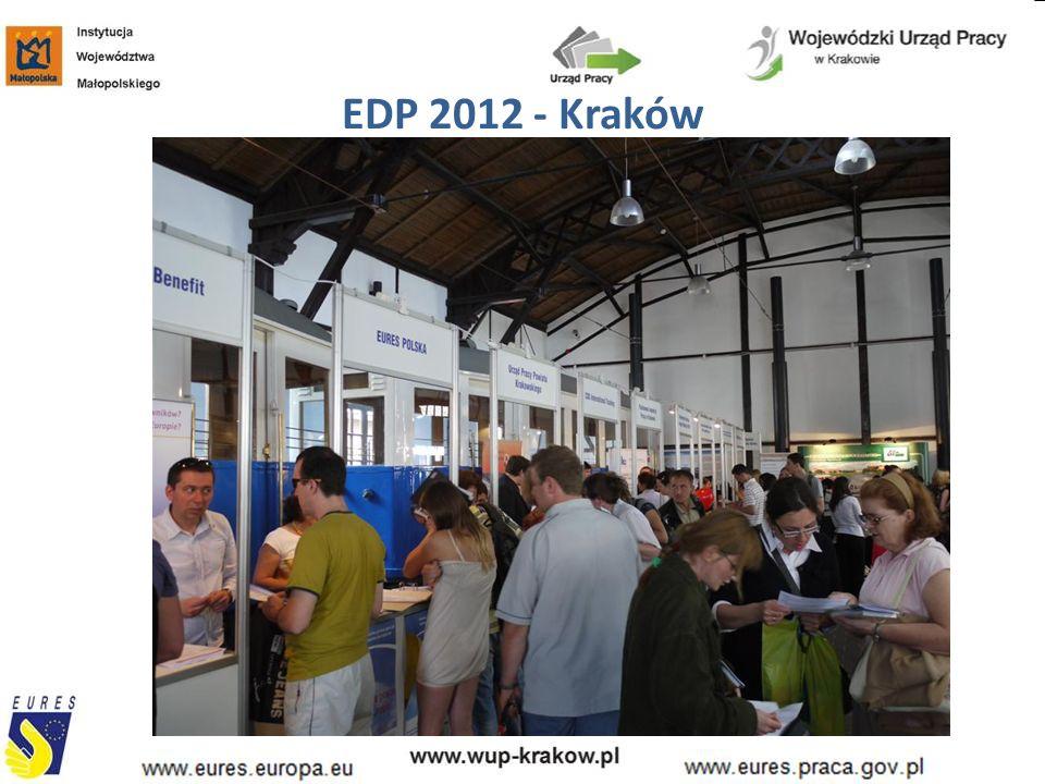 EDP 2012 - Kraków