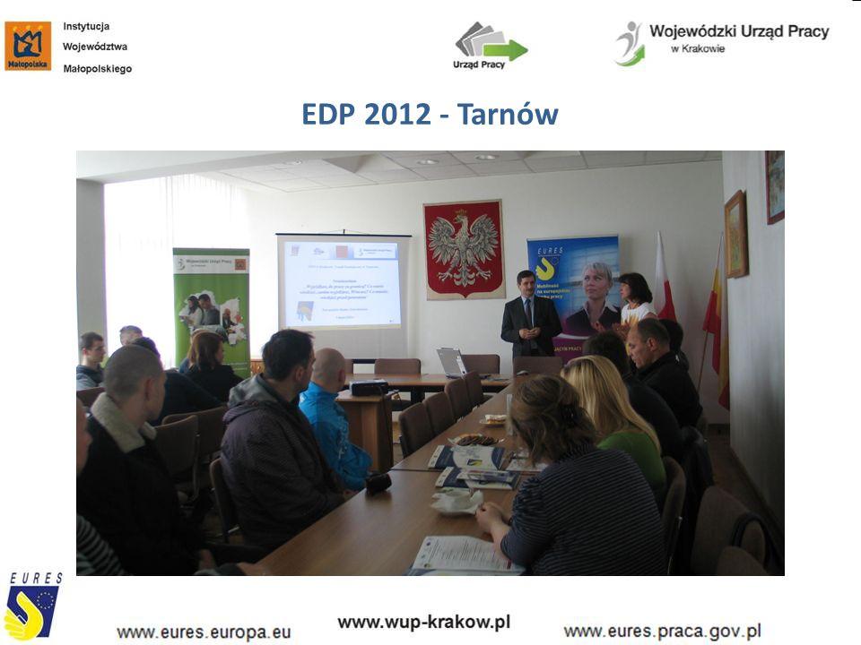 EDP 2012 - Tarnów
