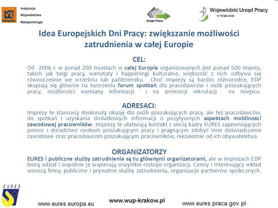 Idea Europejskich Dni Pracy: zwiększanie możliwości zatrudnienia w całej Europie CEL: Od 2006 r. w ponad 200 miastach w całej Europie organizowanych j
