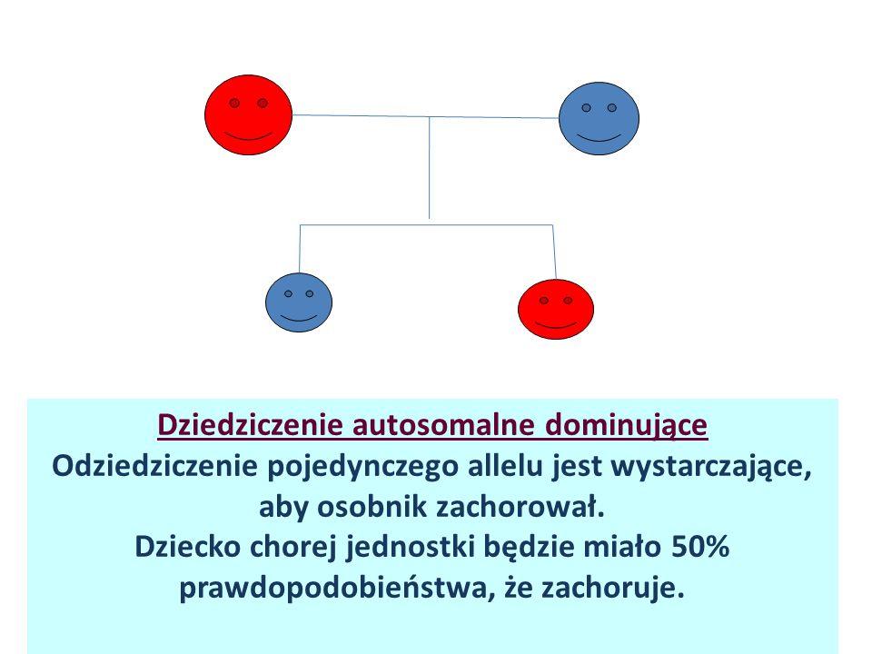 Aneuploidia osobniki, u których prawidłowy zestaw chromosomów (typowy dla danego gatunku i płci) we wszystkich komórkach somatycznych został wzbogacony lub zubożony o jeden lub więcej chromosomów.