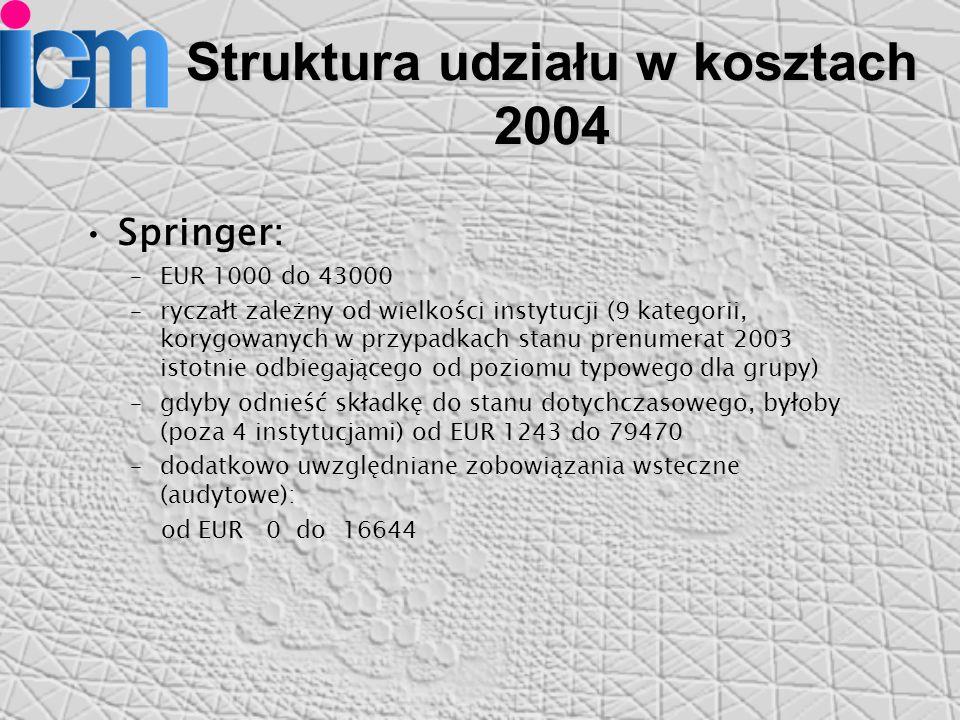 Struktura udziału w kosztach 2004 Springer: –EUR 1000 do 43000 –ryczałt zależny od wielkości instytucji (9 kategorii, korygowanych w przypadkach stanu prenumerat 2003 istotnie odbiegającego od poziomu typowego dla grupy) –gdyby odnieść składkę do stanu dotychczasowego, byłoby (poza 4 instytucjami) od EUR 1243 do 79470 –dodatkowo uwzględniane zobowiązania wsteczne (audytowe): od EUR 0 do 16644