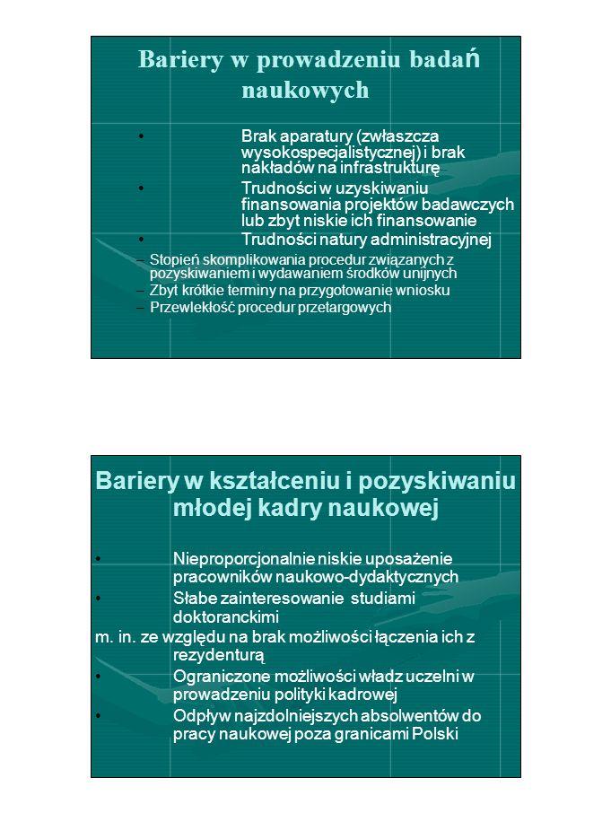 Bariery w prowadzeniu bada ń naukowych Brak aparatury (zwłaszcza wysokospecjalistycznej) i brak nakładów na infrastrukturę Trudności w uzyskiwaniu finansowania projektów badawczych lub zbyt niskie ich finansowanie Trudności natury administracyjnej –Stopień skomplikowania procedur związanych z pozyskiwaniem i wydawaniem środków unijnych –Zbyt krótkie terminy na przygotowanie wniosku –Przewlekłość procedur przetargowych Bariery w kształceniu i pozyskiwaniu młodej kadry naukowej Nieproporcjonalnie niskie uposażenie pracowników naukowo-dydaktycznych Słabe zainteresowanie studiami doktoranckimi m.