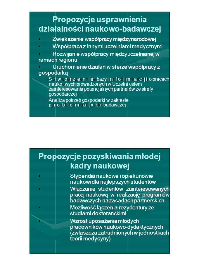 Propozycje usprawnienia działalności naukowo-badawczej Zwiększenie współpracy międzynarodowej Współpraca z innymi uczelniami medycznymi Rozwijanie wsp