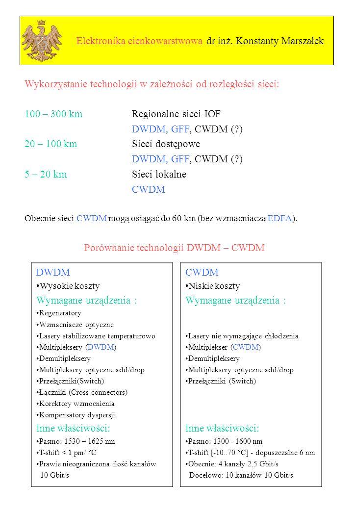 Wykorzystanie technologii w zależności od rozległości sieci: 100 – 300 km Regionalne sieci IOF DWDM, GFF, CWDM (?) 20 – 100 km Sieci dostępowe DWDM, GFF, CWDM (?) 5 – 20 km Sieci lokalne CWDM Obecnie sieci CWDM mogą osiągać do 60 km (bez wzmacniacza EDFA).