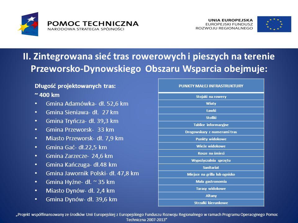 II. Zintegrowana sieć tras rowerowych i pieszych na terenie Przeworsko-Dynowskiego Obszaru Wsparcia obejmuje: Długość projektowanych tras: ~ 400 km Gm