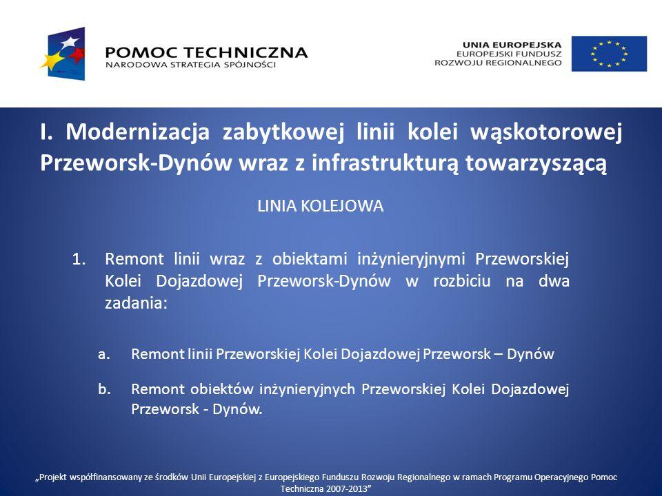 I. Modernizacja zabytkowej linii kolei wąskotorowej Przeworsk-Dynów wraz z infrastrukturą towarzyszącą LINIA KOLEJOWA 1.Remont linii wraz z obiektami