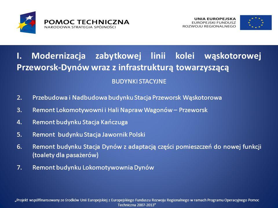 I. Modernizacja zabytkowej linii kolei wąskotorowej Przeworsk-Dynów wraz z infrastrukturą towarzyszącą BUDYNKI STACYJNE 2.Przebudowa i Nadbudowa budyn