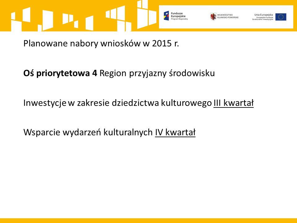 Planowane nabory wniosków w 2015 r.