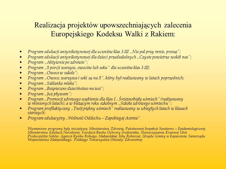 """Realizacja projektów upowszechniających zalecenia Europejskiego Kodeksu Walki z Rakiem: Program edukacji antynikotynowej dla uczniów klas I-III """"Nie p"""