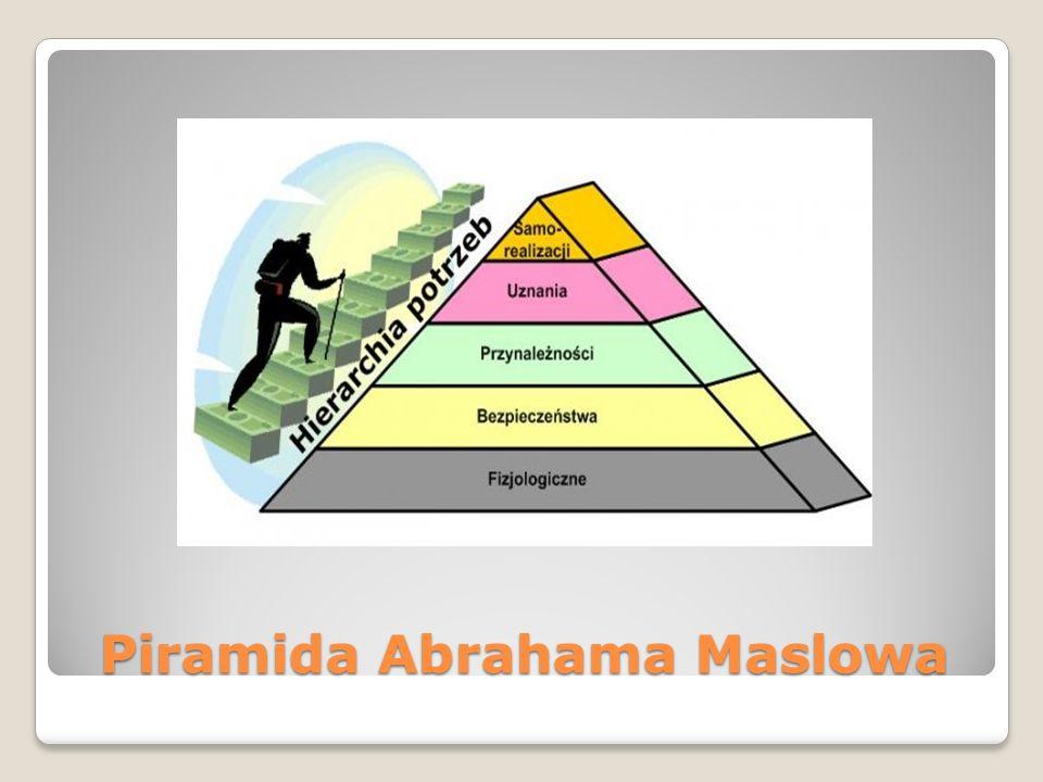Piramida Abrahama Maslowa