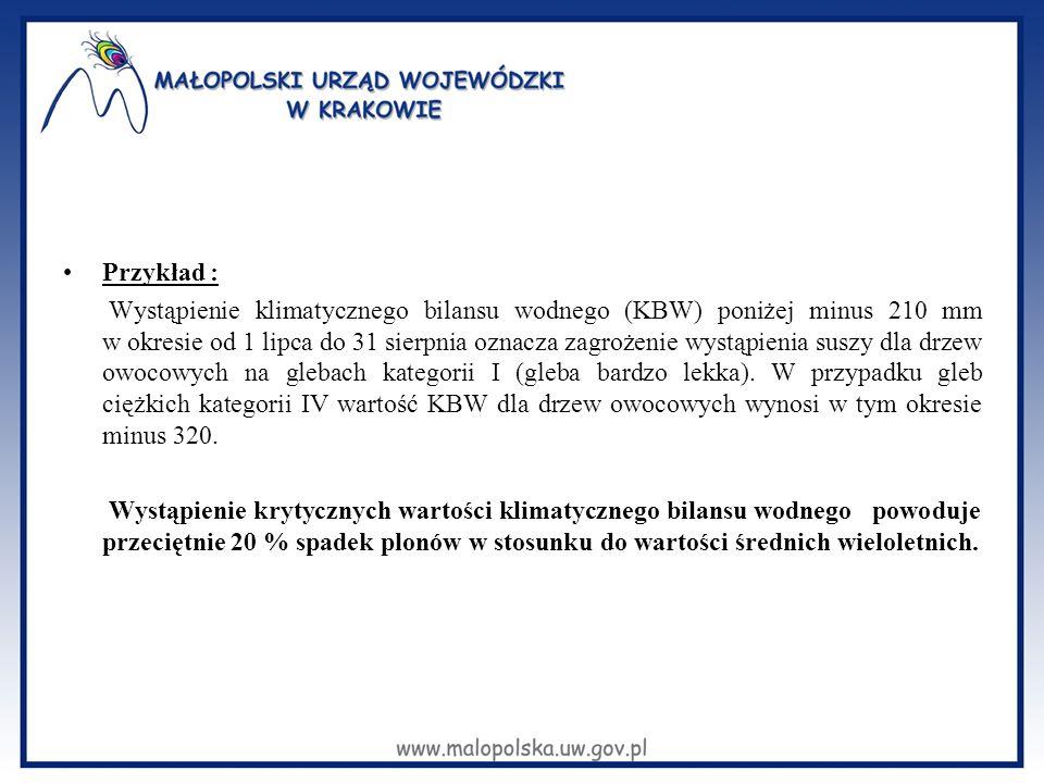 Przykład : Wystąpienie klimatycznego bilansu wodnego (KBW) poniżej minus 210 mm w okresie od 1 lipca do 31 sierpnia oznacza zagrożenie wystąpienia suszy dla drzew owocowych na glebach kategorii I (gleba bardzo lekka).