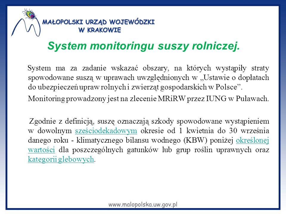 System monitoringu suszy rolniczej.