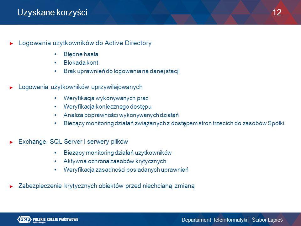Uzyskane korzyści ► Logowania użytkowników do Active Directory Błędne hasła Blokada kont Brak uprawnień do logowania na danej stacji ► Logowania użytk