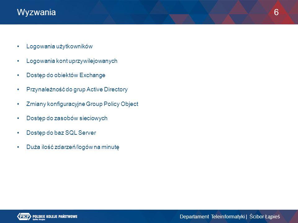 Wyzwania Departament Teleinformatyki | Ścibor Łąpieś 6 Logowania użytkowników Logowania kont uprzywilejowanych Dostęp do obiektów Exchange Przynależno