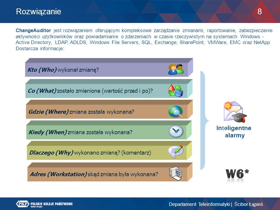 8 ChangeAuditor jest rozwiązaniem oferującym kompleksowe zarządzanie zmianami, raportowanie, zabezpieczanie aktywności użytkowników oraz powiadamianie