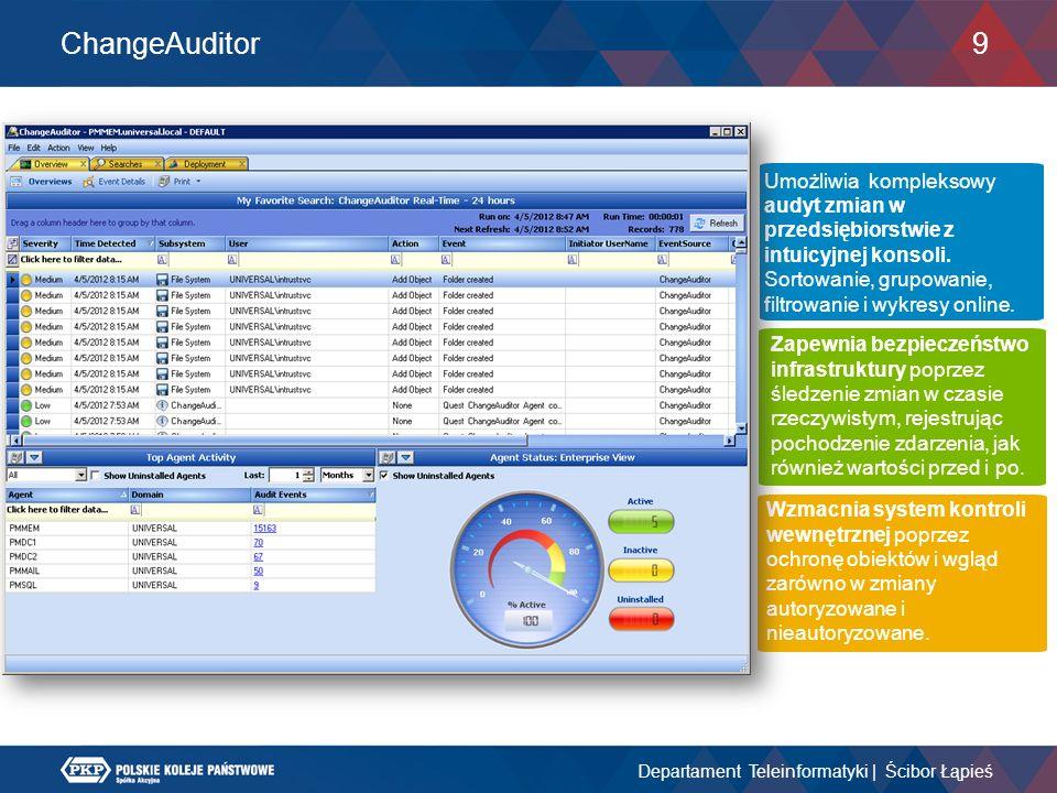 Departament Teleinformatyki | Ścibor Łąpieś 9 ChangeAuditor Umożliwia kompleksowy audyt zmian w przedsiębiorstwie z intuicyjnej konsoli. Sortowanie, g