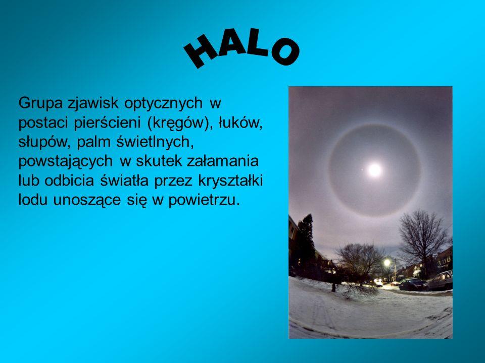 Grupa zjawisk optycznych w postaci pierścieni (kręgów), łuków, słupów, palm świetlnych, powstających w skutek załamania lub odbicia światła przez kryształki lodu unoszące się w powietrzu.