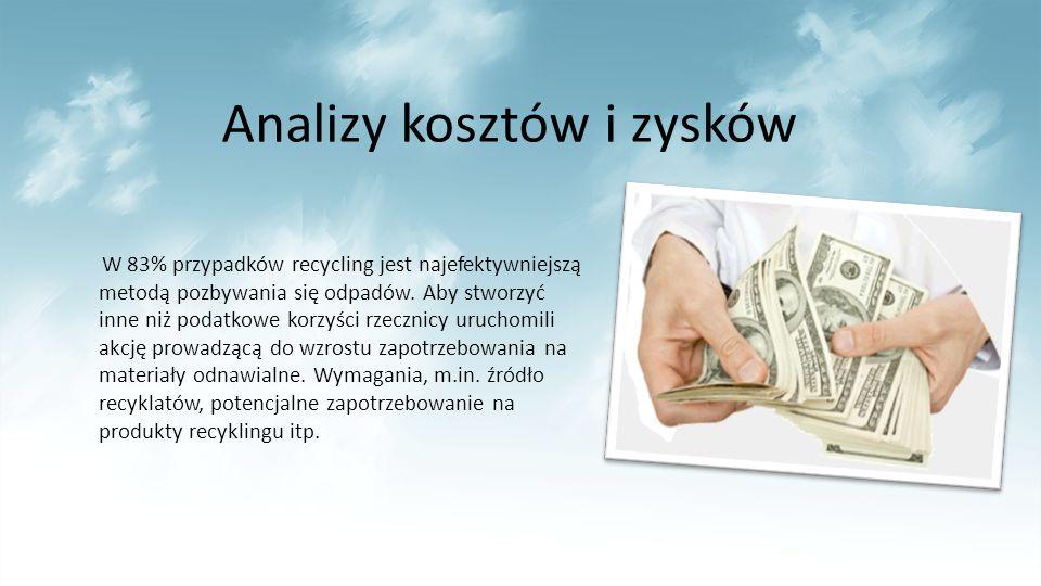 Analizy kosztów i zysków W 83% przypadków recycling jest najefektywniejszą metodą pozbywania się odpadów.