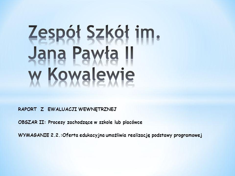 RAPORT Z EWALUACJI WEWNĘTRZNEJ OBSZAR II: Procesy zachodzące w szkole lub placówce WYMAGANIE 2.2.:Oferta edukacyjna umożliwia realizację podstawy prog