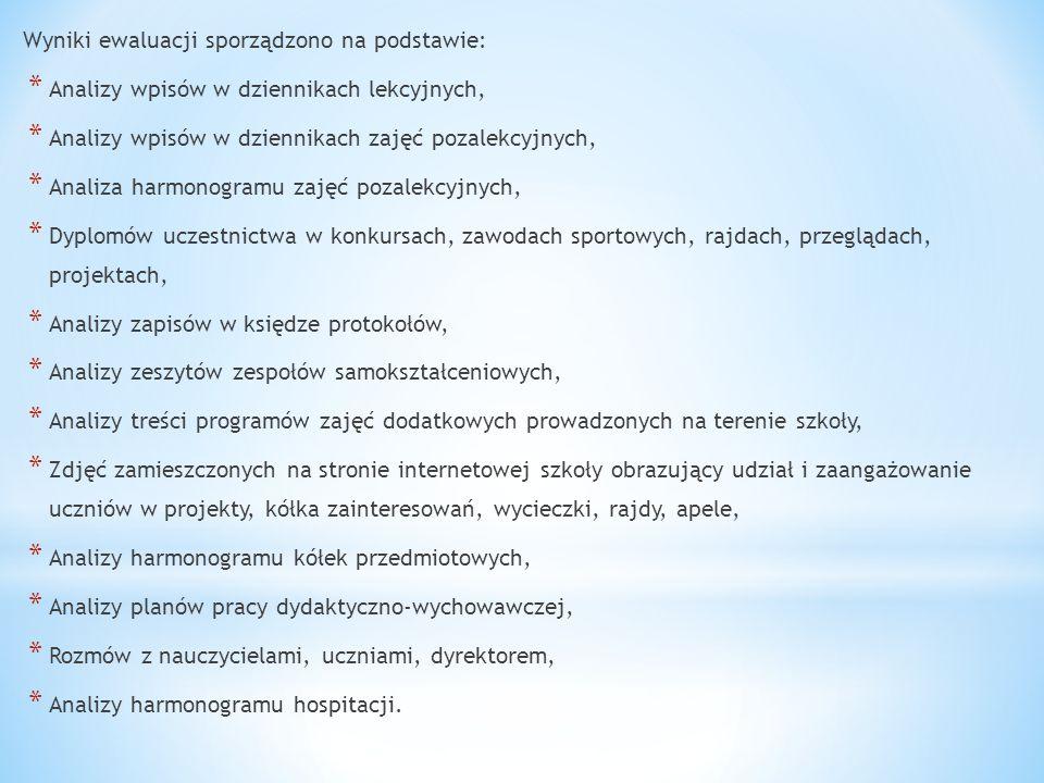 10.Czy w szkole realizowane są nowatorskie rozwiązania programowe (np.