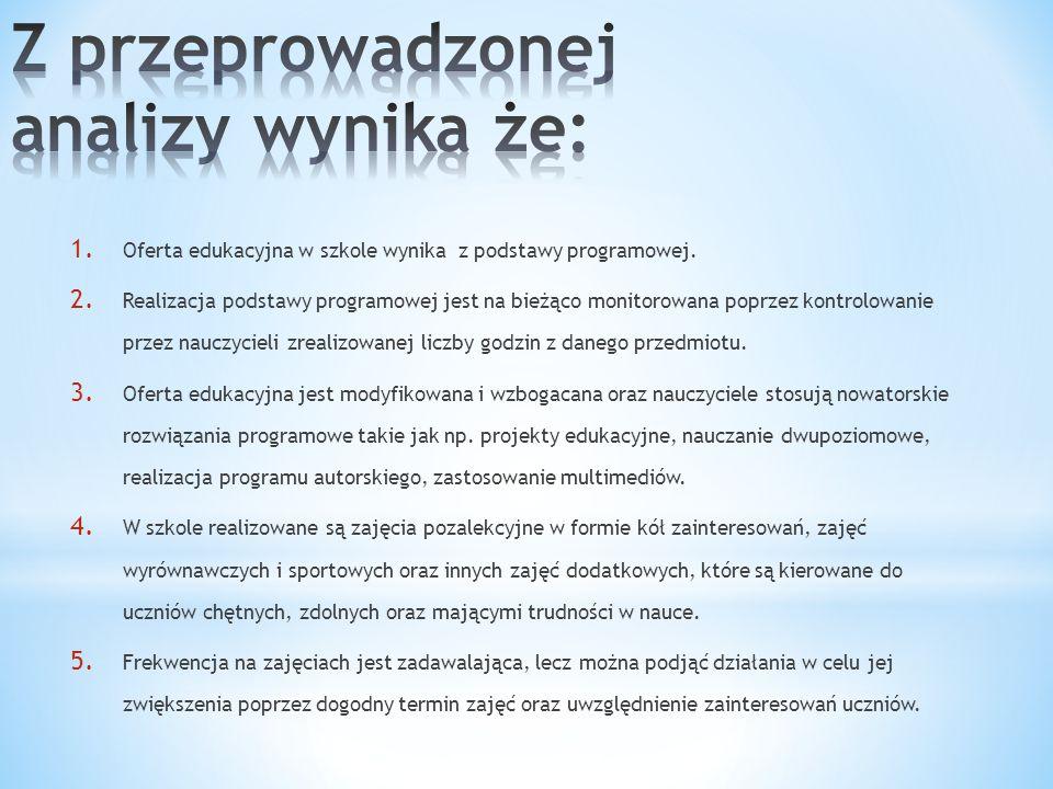 1. Oferta edukacyjna w szkole wynika z podstawy programowej. 2. Realizacja podstawy programowej jest na bieżąco monitorowana poprzez kontrolowanie prz