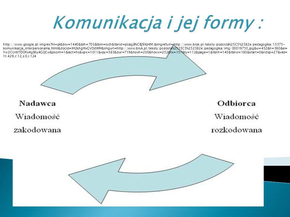 http://www.google.pl/imgres?hl=pl&biw=1440&bih=703&tbm=isch&tbnid=pUag8NCBJ9Xz4M:&imgrefurl=http://www.bryk.pl/teksty/pozosta%25C5%2582e/pedagogika/15