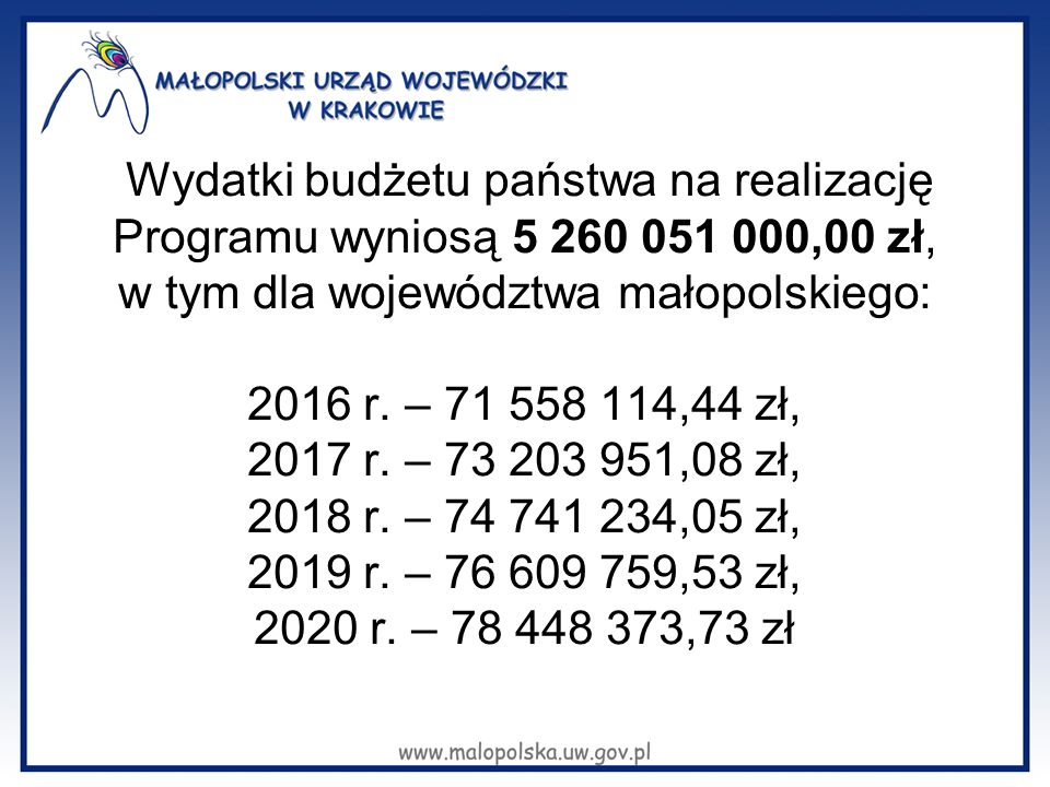 Wydatki budżetu państwa na realizację Programu wyniosą 5 260 051 000,00 zł, w tym dla województwa małopolskiego: 2016 r. – 71 558 114,44 zł, 2017 r. –