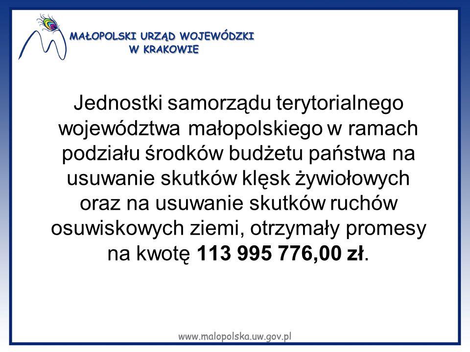 Jednostki samorządu terytorialnego województwa małopolskiego w ramach podziału środków budżetu państwa na usuwanie skutków klęsk żywiołowych oraz na usuwanie skutków ruchów osuwiskowych ziemi, otrzymały promesy na kwotę 113 995 776,00 zł.