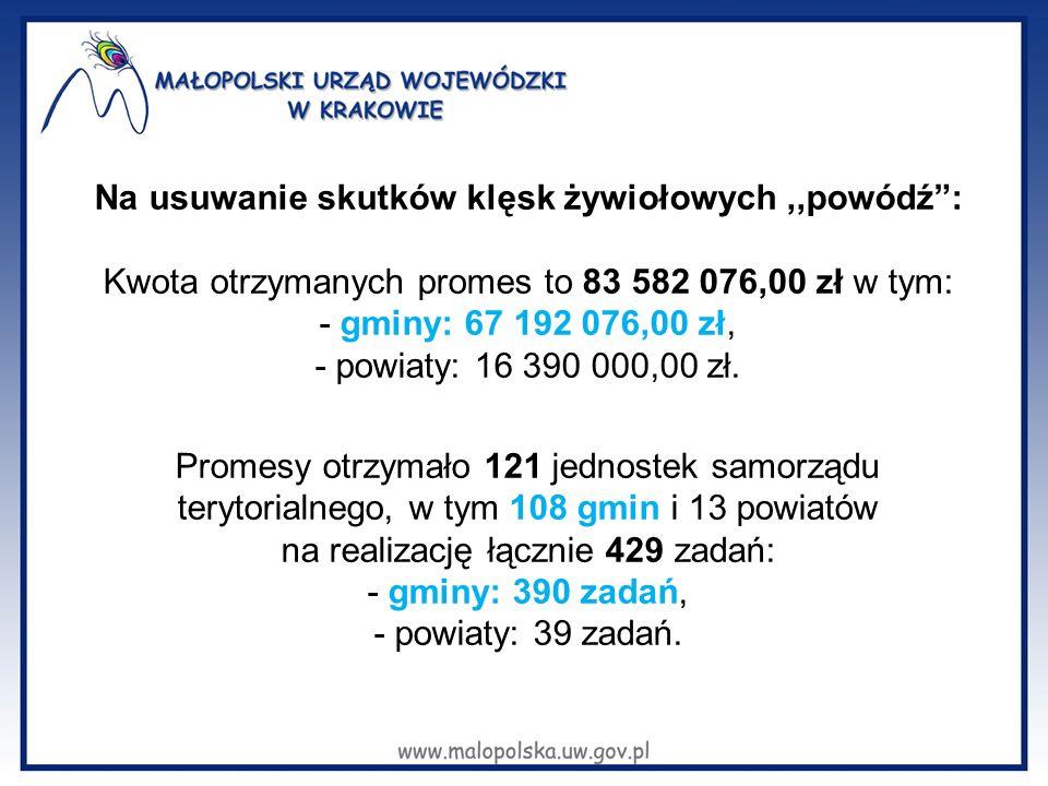 Na usuwanie skutków klęsk żywiołowych,,powódź : Kwota otrzymanych promes to 83 582 076,00 zł w tym: - gminy: 67 192 076,00 zł, - powiaty: 16 390 000,00 zł.