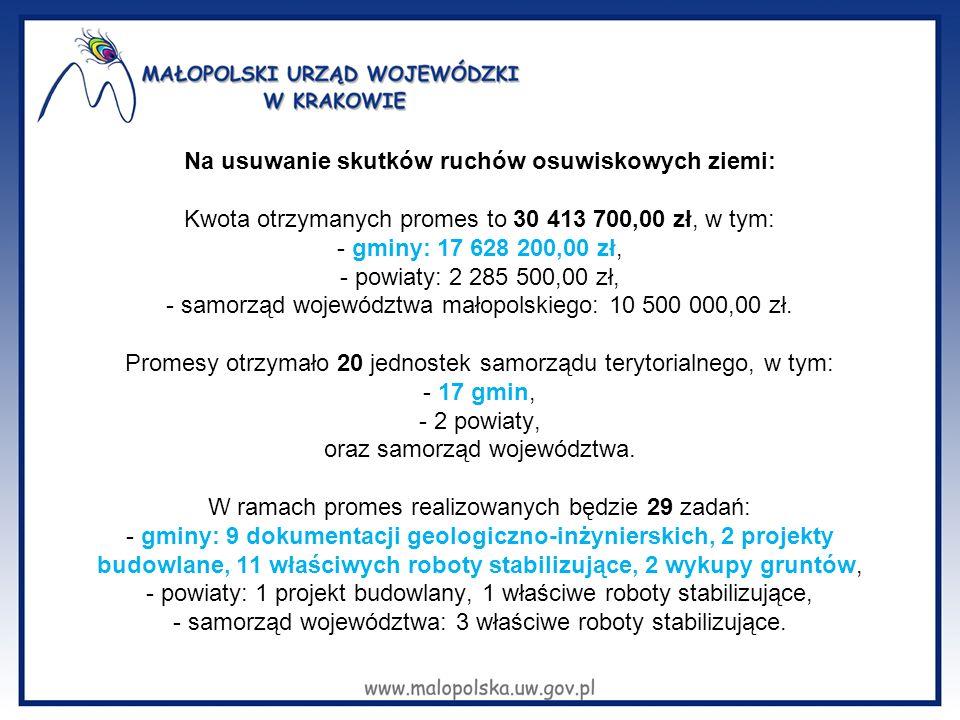 Na usuwanie skutków ruchów osuwiskowych ziemi: Kwota otrzymanych promes to 30 413 700,00 zł, w tym: - gminy: 17 628 200,00 zł, - powiaty: 2 285 500,00 zł, - samorząd województwa małopolskiego: 10 500 000,00 zł.