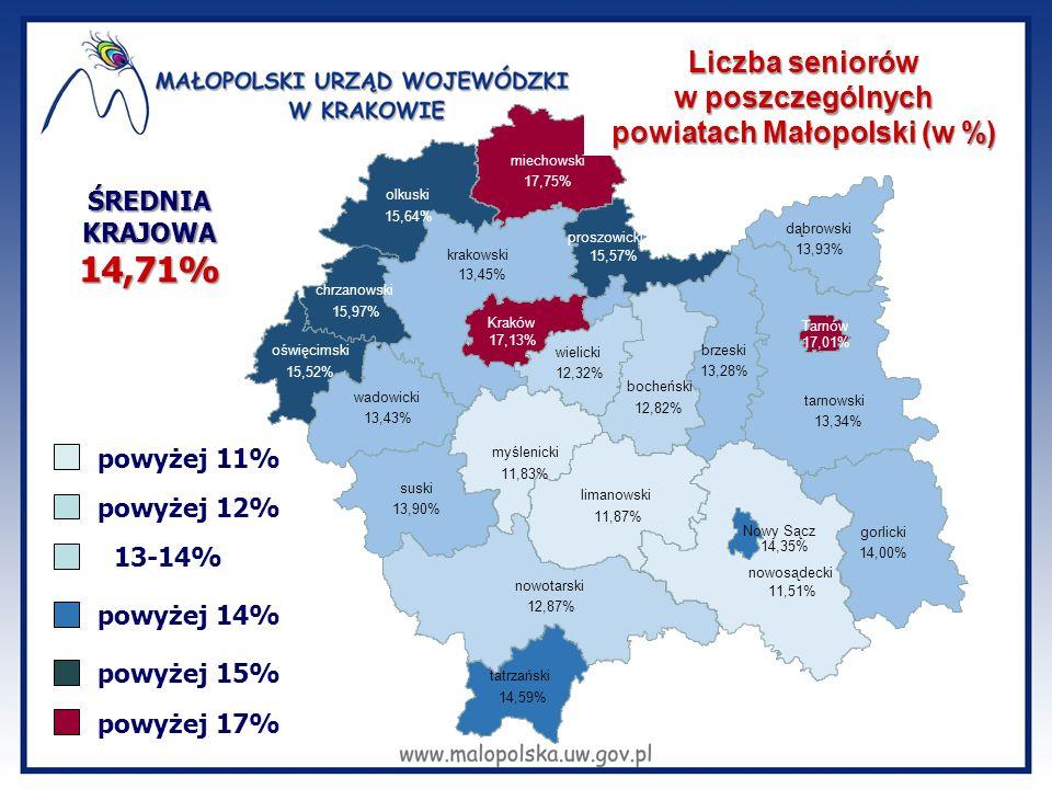 miechowski Kraków Tarnów chrzanowski olkuski proszowicki oświęcimski tatrzański Nowy Sącz gorlicki dąbrowski suski krakowski wadowicki tarnowski brzes
