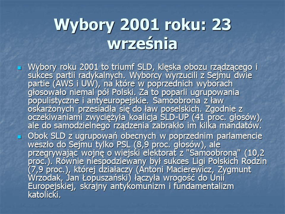 Wybory 2001 roku: 23 września Wybory roku 2001 to triumf SLD, klęska obozu rządzącego i sukces partii radykalnych.