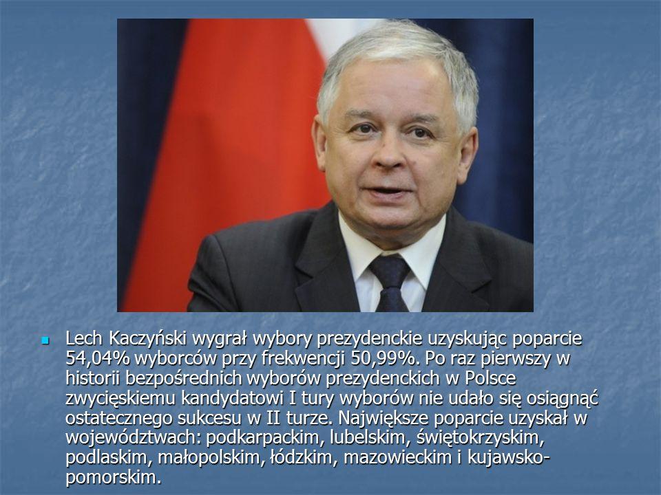 Lech Kaczyński wygrał wybory prezydenckie uzyskując poparcie 54,04% wyborców przy frekwencji 50,99%.