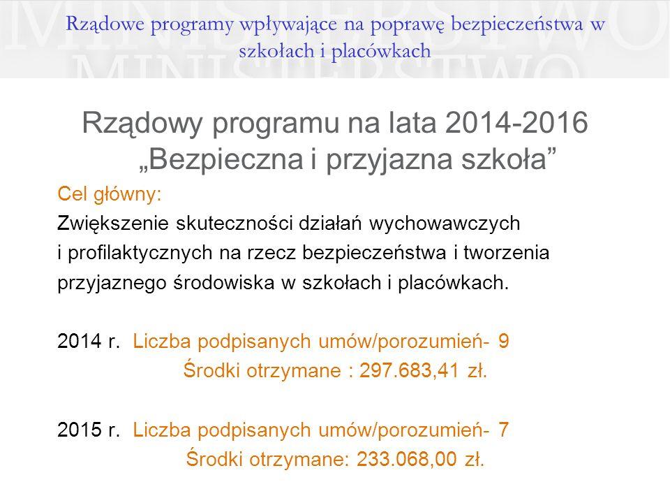 """Rządowe programy wpływające na poprawę bezpieczeństwa w szkołach i placówkach Rządowy programu na lata 2014-2016 """"Bezpieczna i przyjazna szkoła"""" Cel g"""