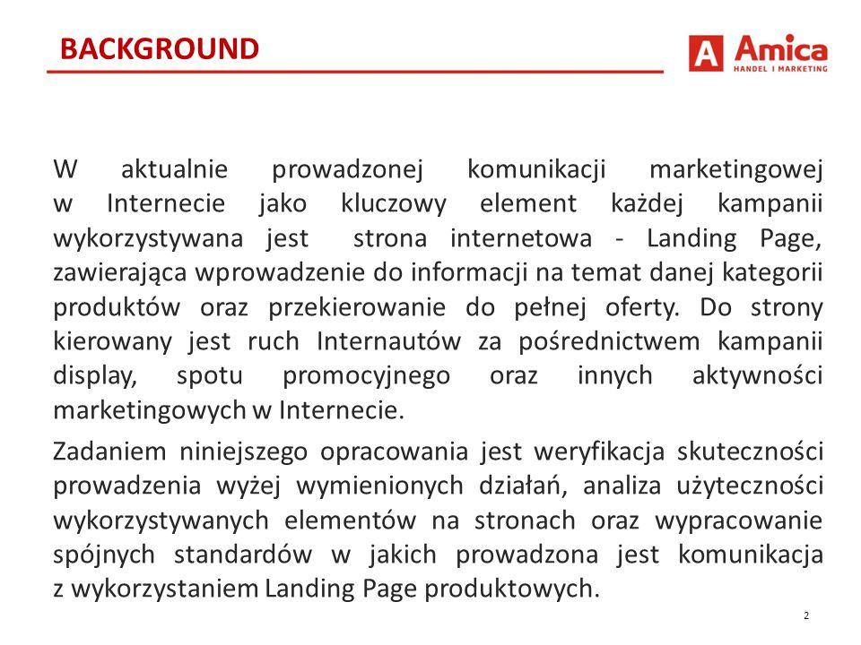 103 W CO KLIKAJĄ UŻYTKOWNICY.– cz.3.