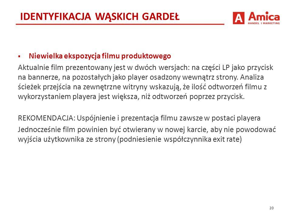  Niewielka ekspozycja filmu produktowego Aktualnie film prezentowany jest w dwóch wersjach: na części LP jako przycisk na bannerze, na pozostałych jako player osadzony wewnątrz strony.