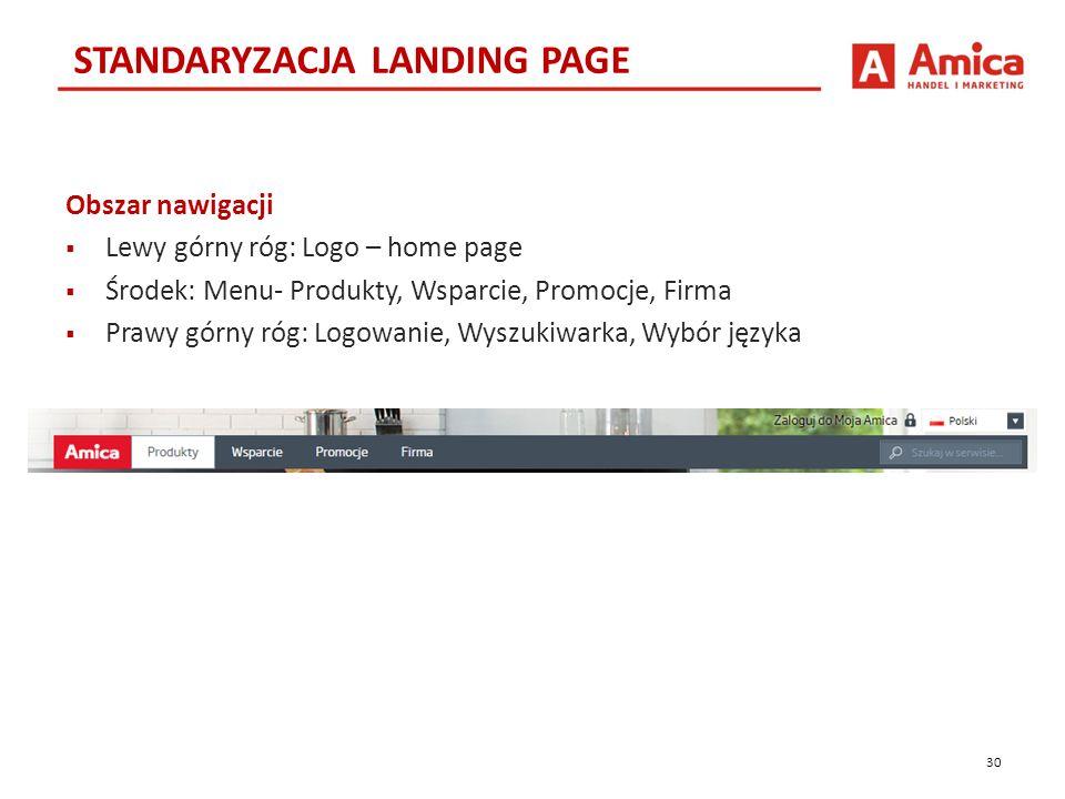 Obszar nawigacji  Lewy górny róg: Logo – home page  Środek: Menu- Produkty, Wsparcie, Promocje, Firma  Prawy górny róg: Logowanie, Wyszukiwarka, Wybór języka 30 STANDARYZACJA LANDING PAGE