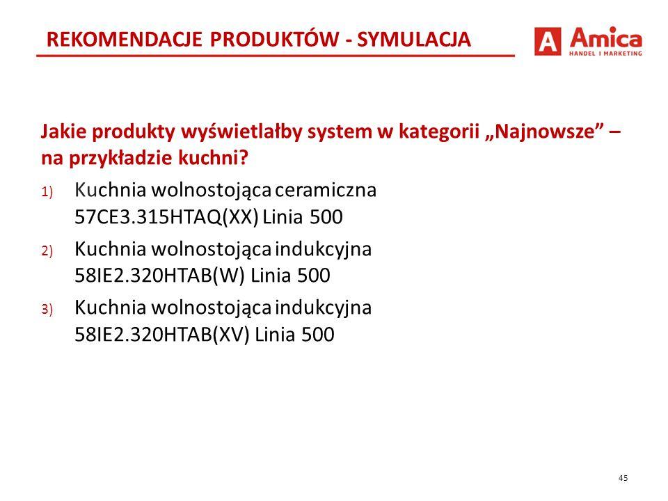 """Jakie produkty wyświetlałby system w kategorii """"Najnowsze – na przykładzie kuchni."""