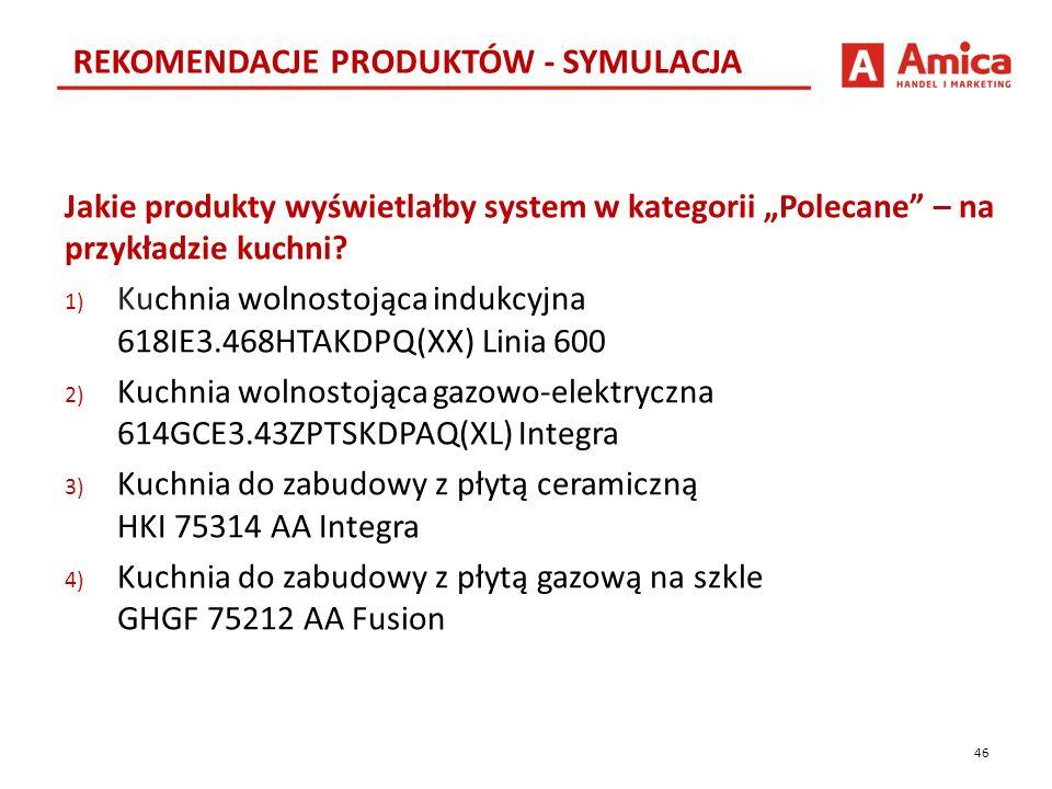 """Jakie produkty wyświetlałby system w kategorii """"Polecane – na przykładzie kuchni."""
