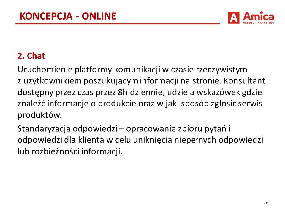2. Chat Uruchomienie platformy komunikacji w czasie rzeczywistym z użytkownikiem poszukującym informacji na stronie. Konsultant dostępny przez czas pr