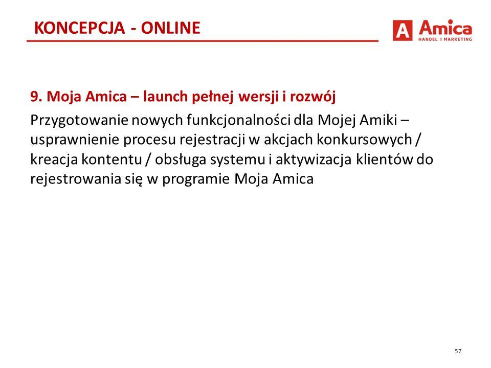 9. Moja Amica – launch pełnej wersji i rozwój Przygotowanie nowych funkcjonalności dla Mojej Amiki – usprawnienie procesu rejestracji w akcjach konkur