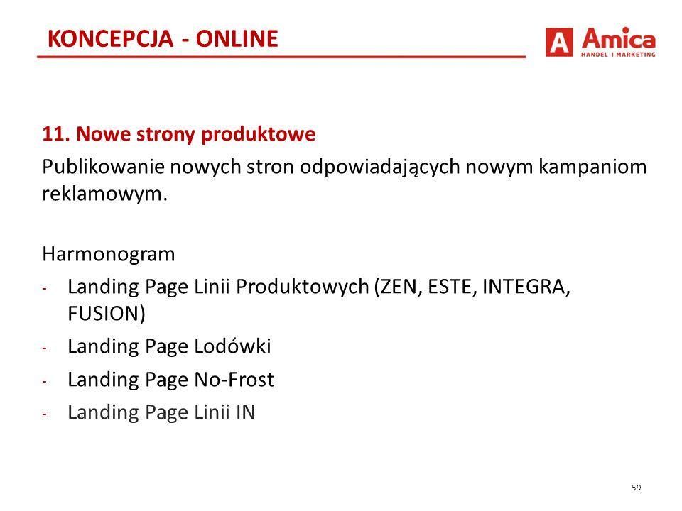 11. Nowe strony produktowe Publikowanie nowych stron odpowiadających nowym kampaniom reklamowym.
