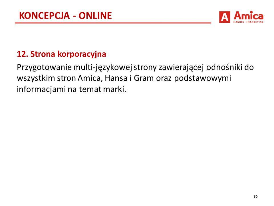 12. Strona korporacyjna Przygotowanie multi-językowej strony zawierającej odnośniki do wszystkim stron Amica, Hansa i Gram oraz podstawowymi informacj