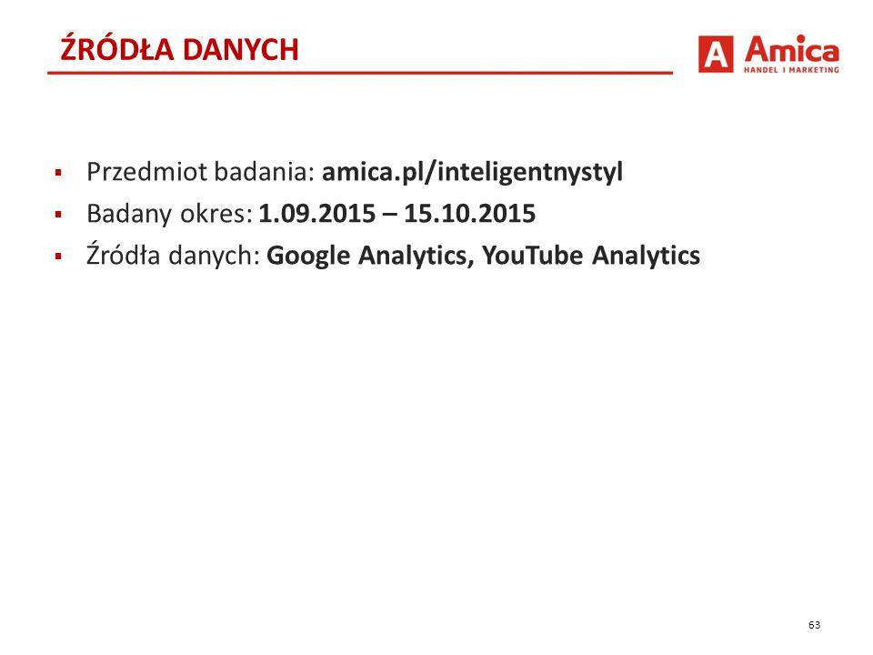  Przedmiot badania: amica.pl/inteligentnystyl  Badany okres: 1.09.2015 – 15.10.2015  Źródła danych: Google Analytics, YouTube Analytics 63 ŹRÓDŁA DANYCH