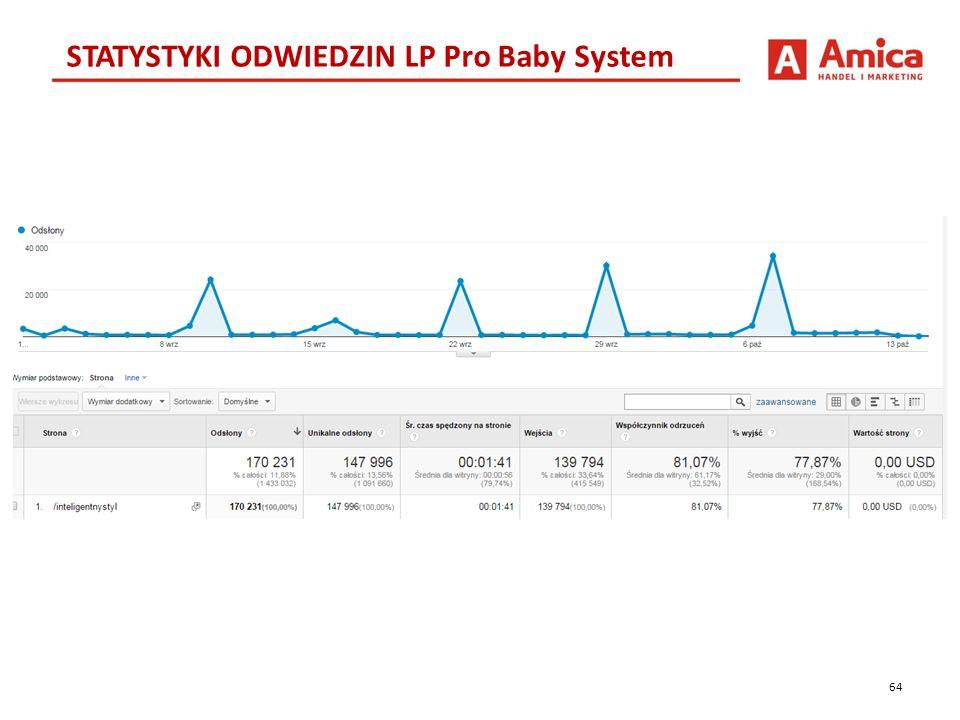 64 STATYSTYKI ODWIEDZIN LP Pro Baby System