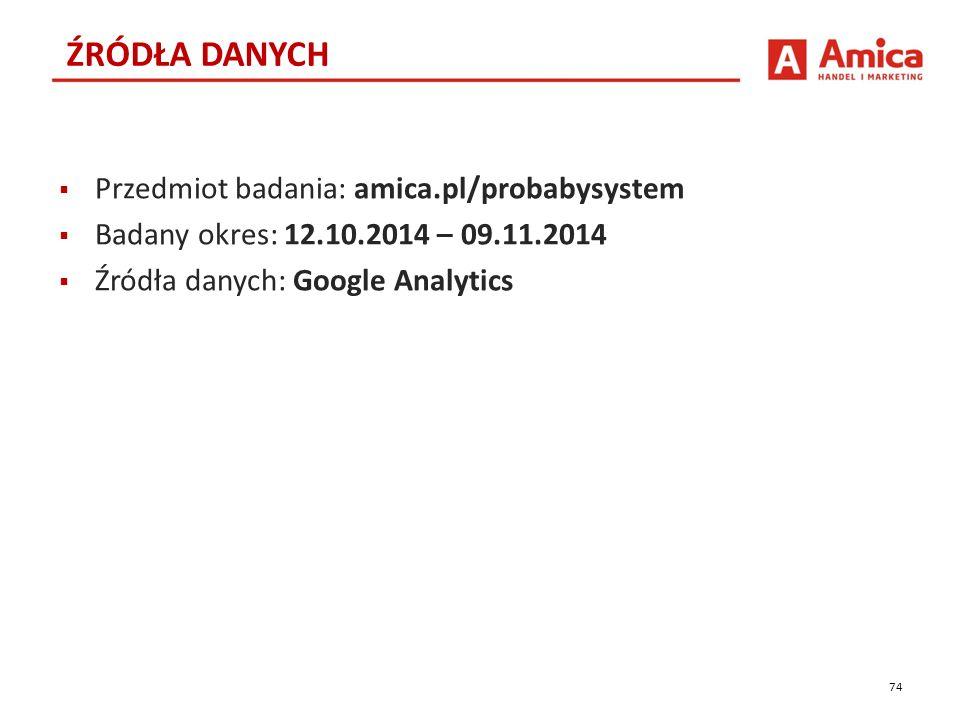  Przedmiot badania: amica.pl/probabysystem  Badany okres: 12.10.2014 – 09.11.2014  Źródła danych: Google Analytics 74 ŹRÓDŁA DANYCH