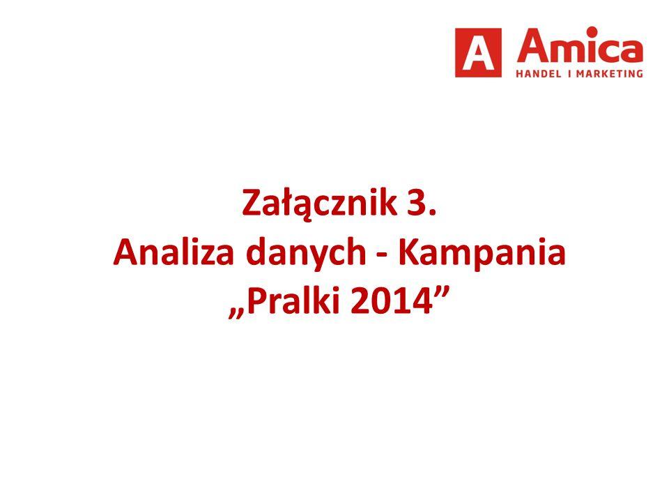 """Załącznik 3. Analiza danych - Kampania """"Pralki 2014"""