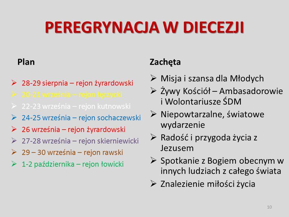 PEREGRYNACJA W DIECEZJI Plan  28-29 sierpnia – rejon żyrardowski  20-21 września – rejon łęczycki  22-23 września – rejon kutnowski  24-25 wrześni